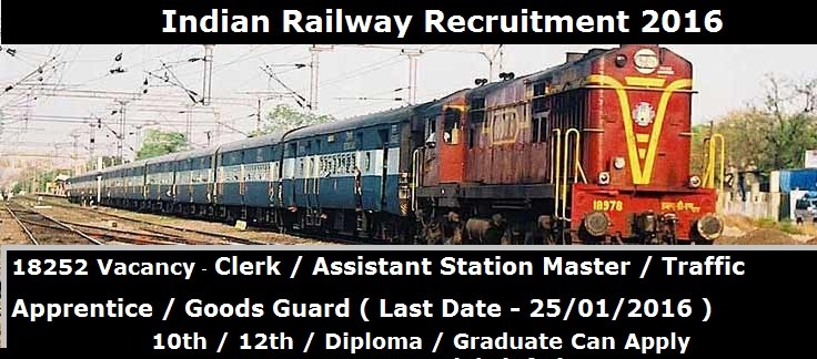 Indian Railway RRB Notification for 18252 NTPC Graduate Level Posts