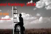 Career Anna B School Rankings 2016   Top MBA Colleges
