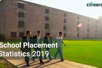 B-School Placement 2019