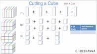 Cubes Introduction - Logical Reasoning for CAT